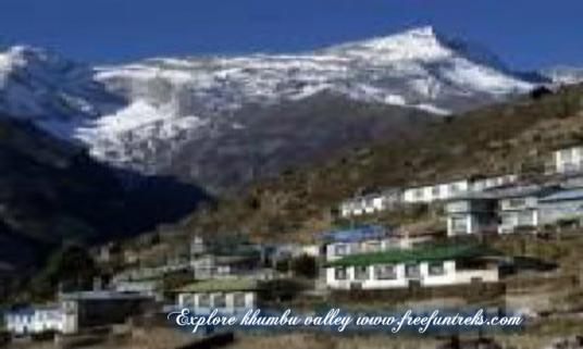 A Week Below Everest